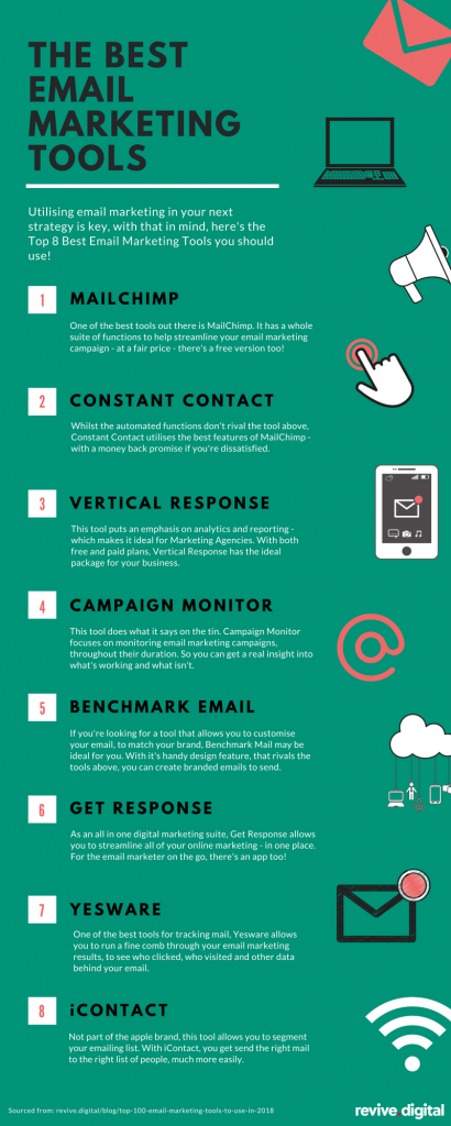 2018 best email marketing tools